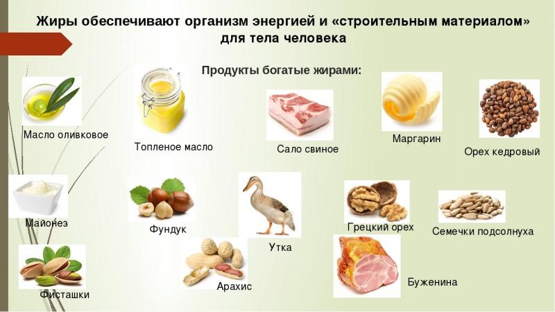 Что кушать чтоб убрать живот и бока