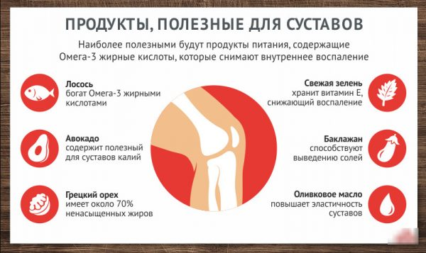 Продукты полезные для суставов