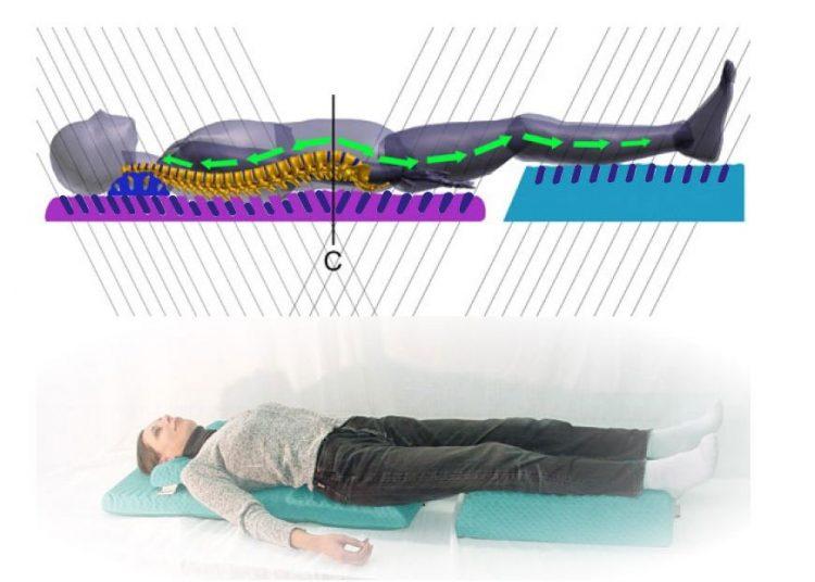 Положение тела больного при детензор-терапии