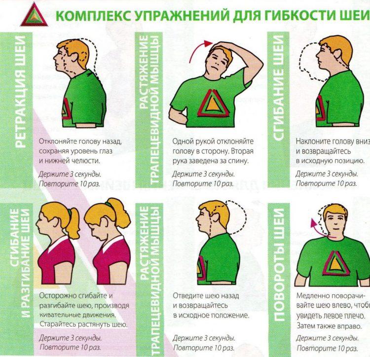 Описание упражнений при хондрозе