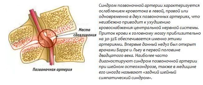 Информация о диагнозе
