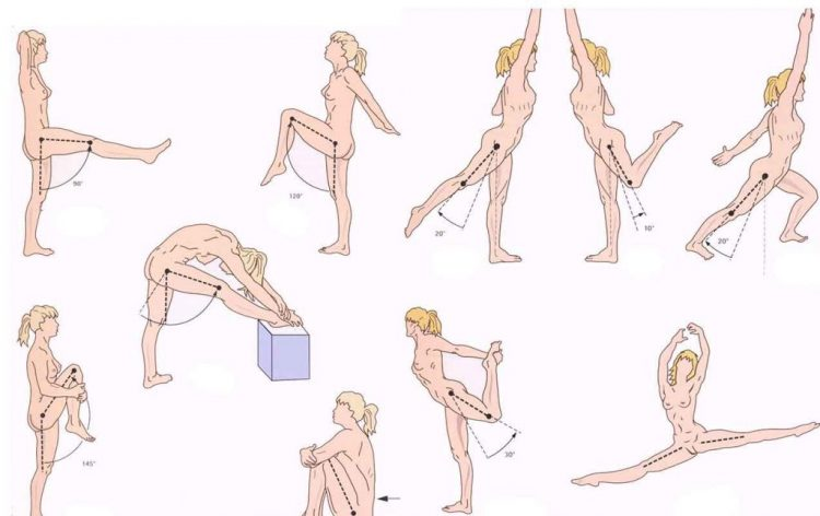 Техника проведения упражнений при артрозе