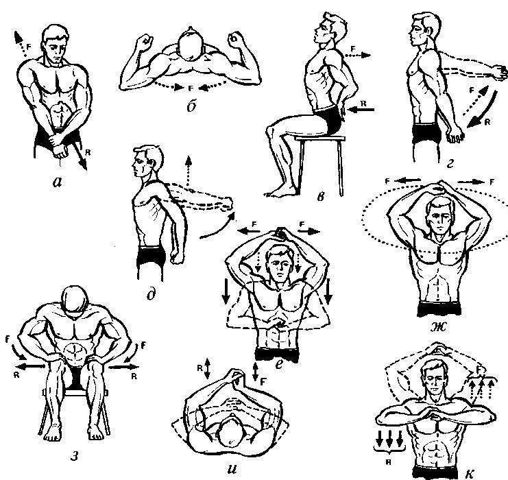 Комплекс упражнений для восстановления сустава