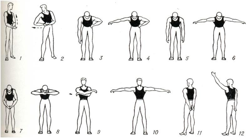 Все упражнения рекомендуется выполнять в стадии ремиссии