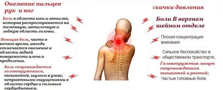 Какими симптомами проявляется заболевание