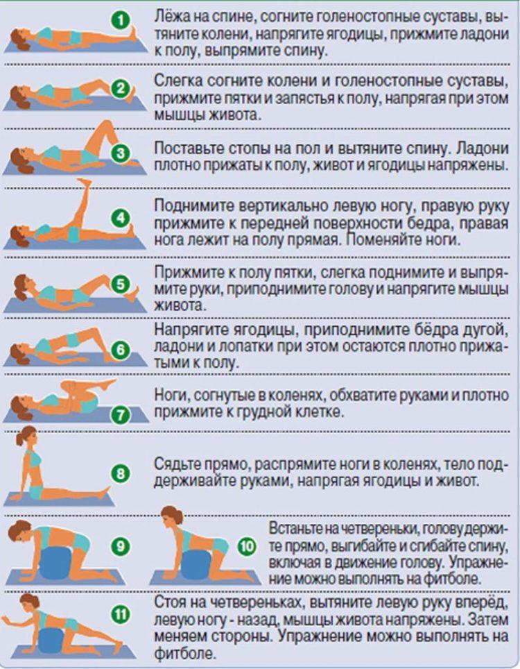 Описание и варианты упражнений при хондрозе поясничного отдела