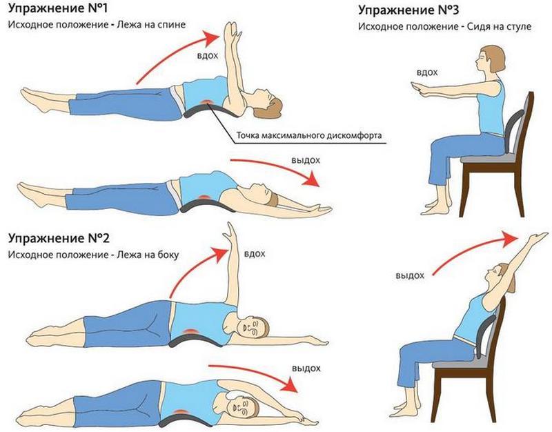 Упражнения можно выполнять лёжа, стоя или сидя
