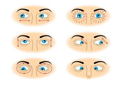 Пример выполнения упражнений для глаз