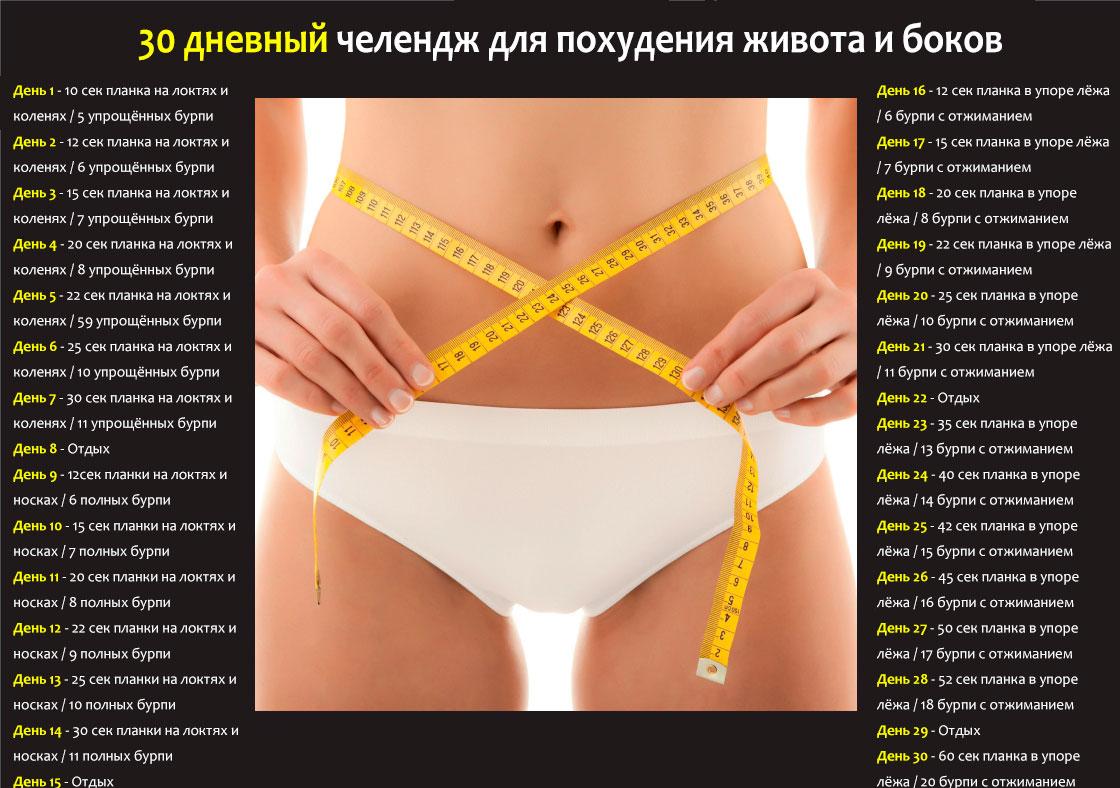 Как быстро сбросить вес убрать живот