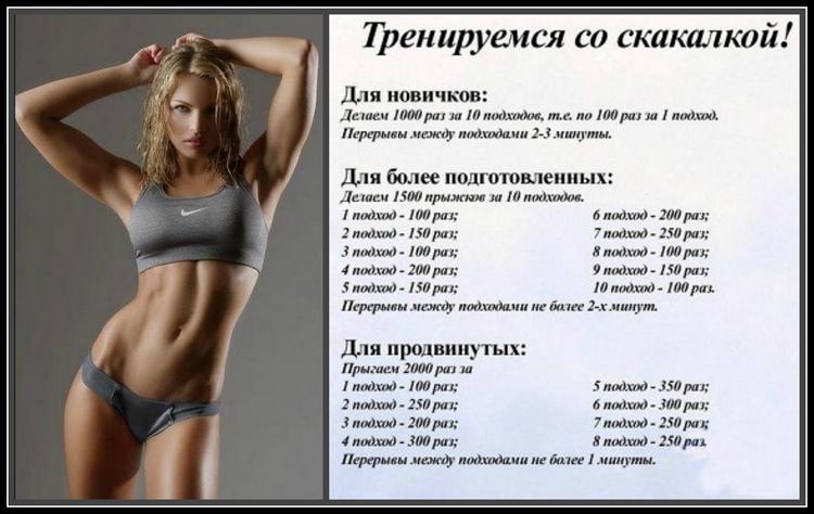 Программы Тренировок Для Девушек Цель Похудение. Как составить программу тренировок для девушек для похудения, на набор массы, на все группы мышц для начинающих в домашних условиях и тренажерном зале